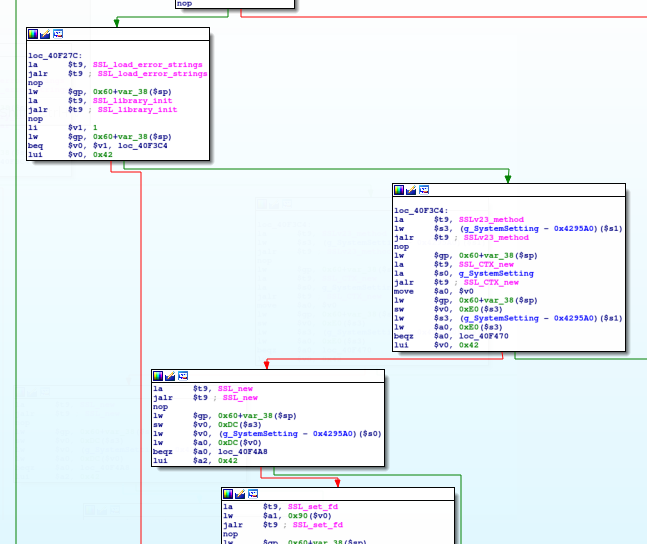 Mydlink-enabled devices are vulnerable to TLS MiTM